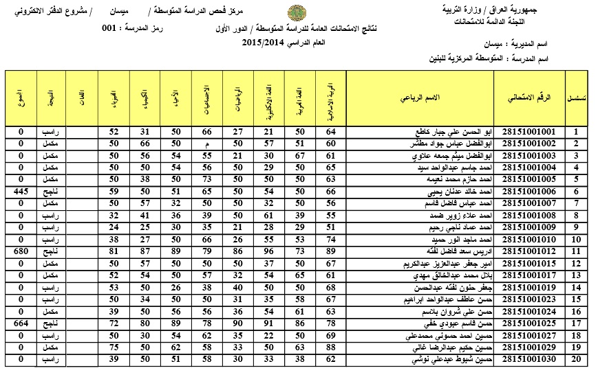 المتوسطة المركزية في محافظة ميسان الثالث المتوسط 2015
