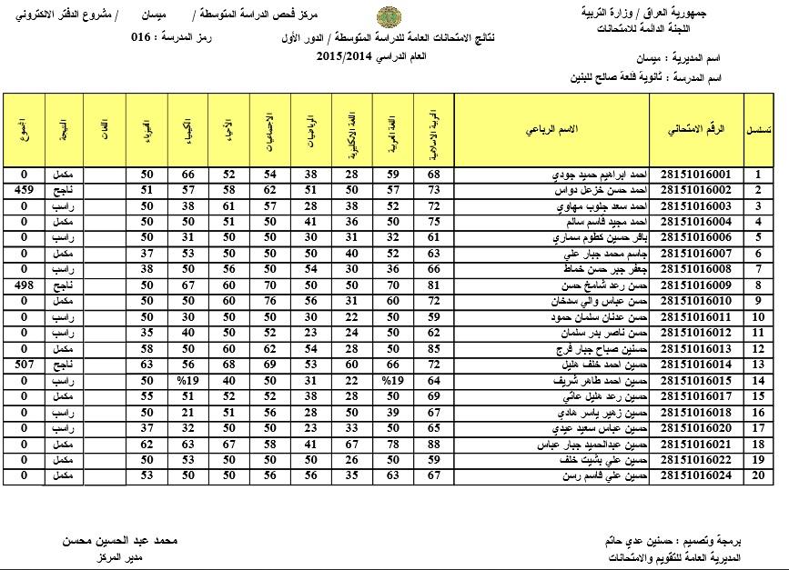 قلعة صالح لنتائج الثالث المتوسط في محافظة ميسان