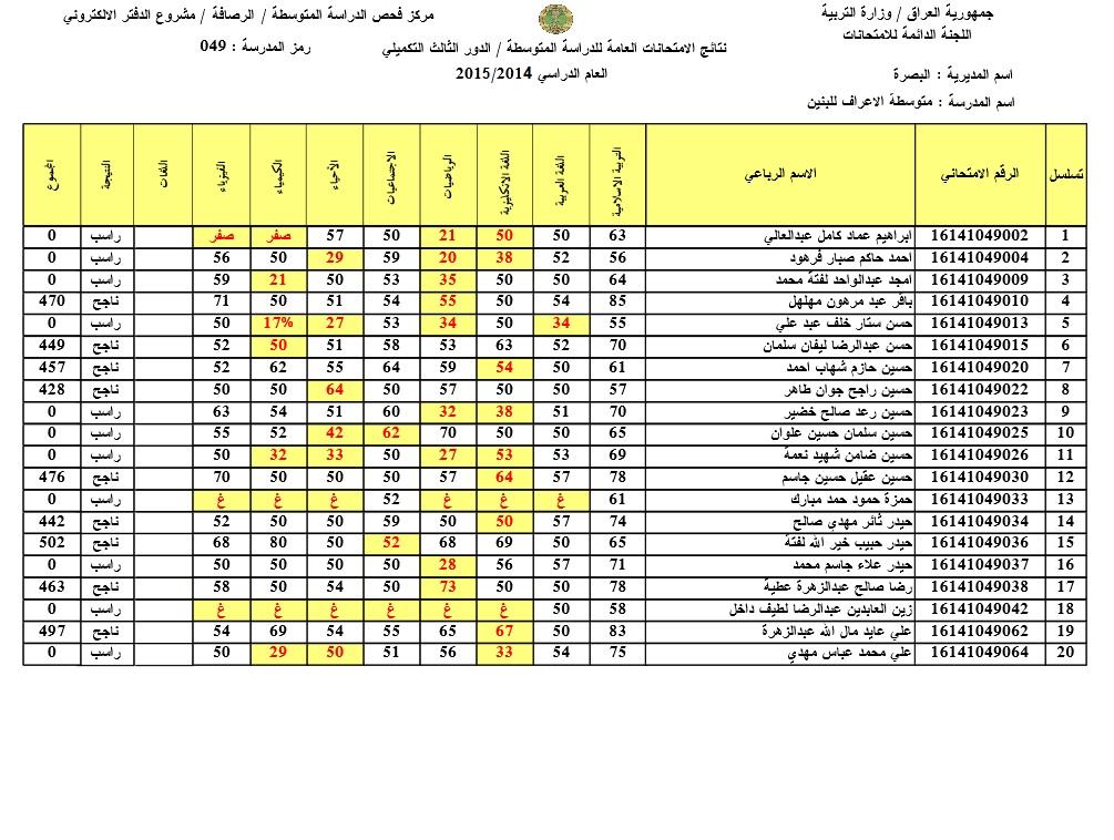 نتائج البصرة الدول 3 للصف الثالث المتوسط