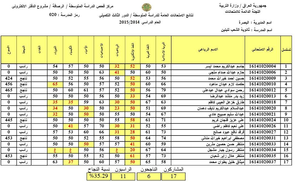 exam 2015