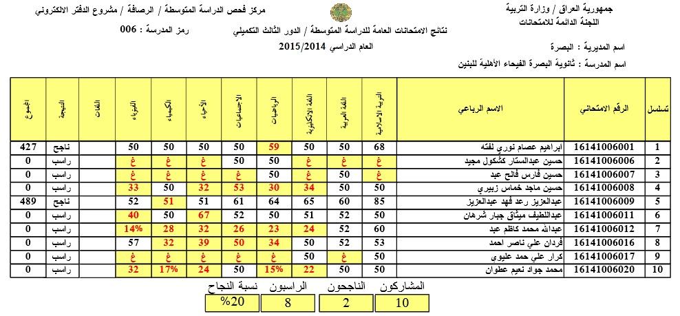 exam 2015 e