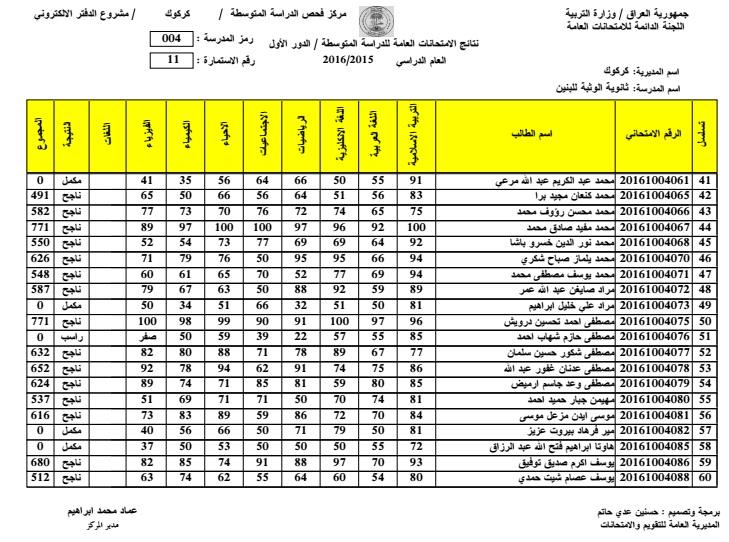 نتائج الثالث المتوسط محافظة كركوك 2016