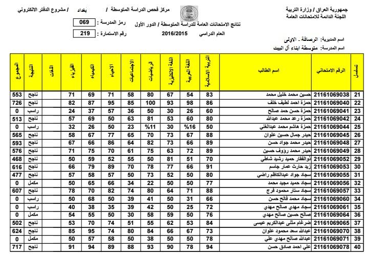4 بغداد