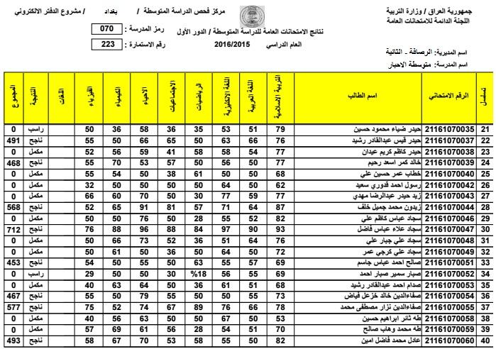 5 بغداد