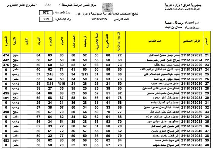 نتائج الثالث متوسط 2016 الدور الاول في بغداد