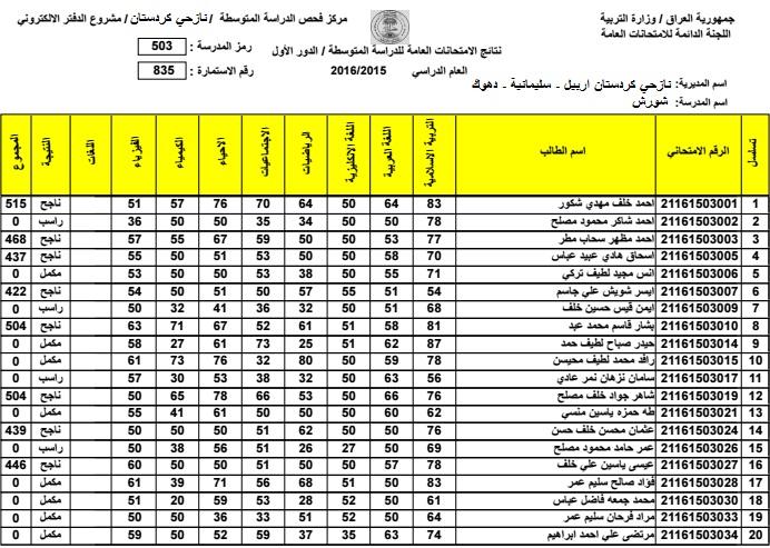 8 نازحين كردستان