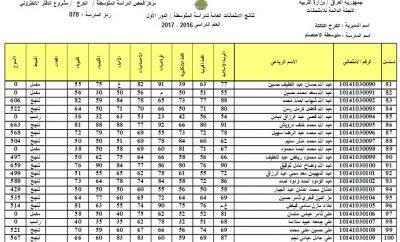 نتائج الثالث المتوسط 2017 في بغداد