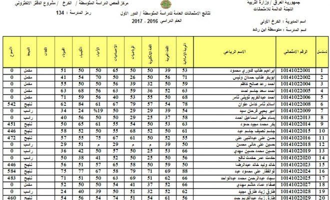 نتائج الثالث متوسط 2017 ،موقع وزارة التربية