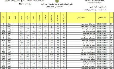 العراقية التربوية ،نتائج الثالث المتوسط 2017