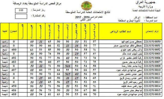 نتائج الثالث المتوسط الدور الثاني 2017 موقع ناجح