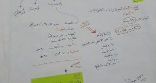 مرشحات الاسلامية للثالث المتوسط 2019