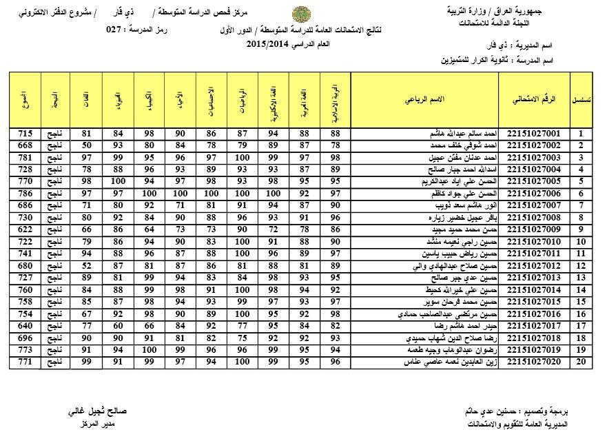 الكرار في الناصرية للتميزين الثالث المتوسط 2015