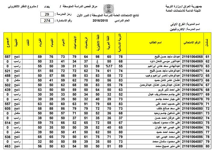 1 بغداد