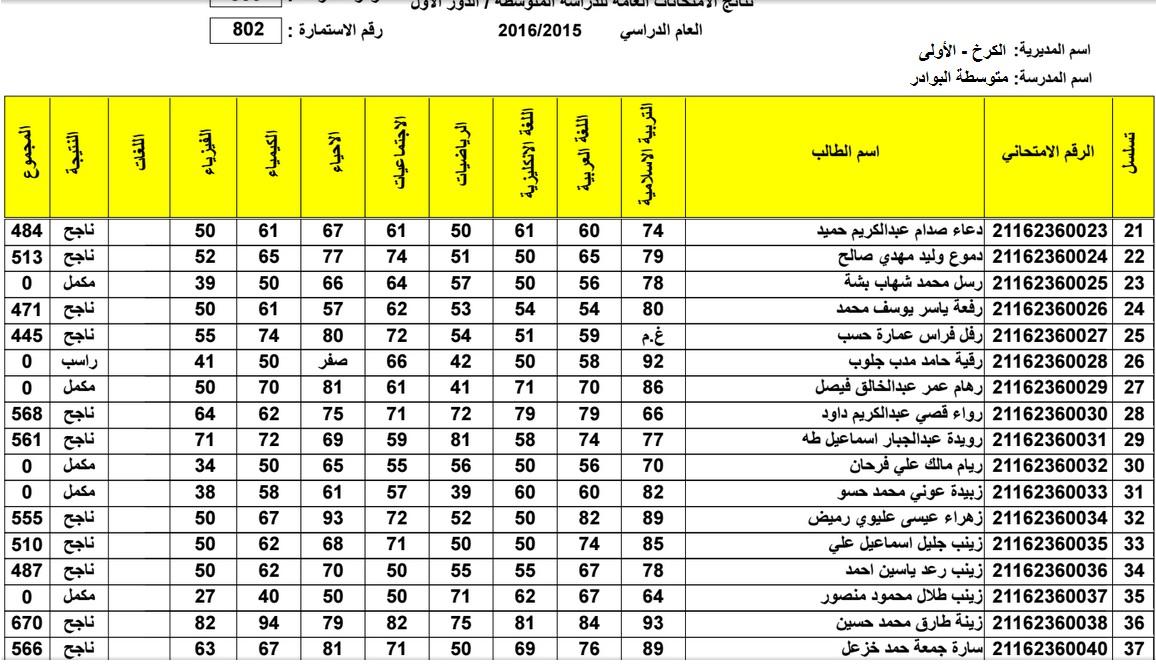 1 ثالث بغداد