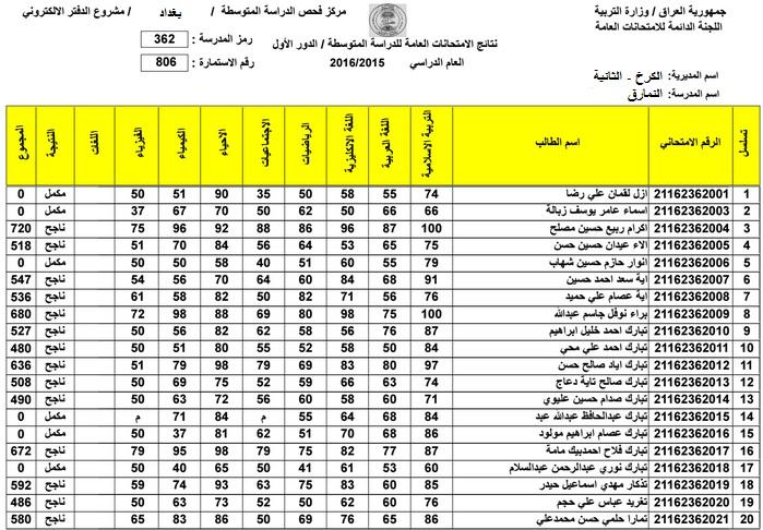 2 بغداد السومرية