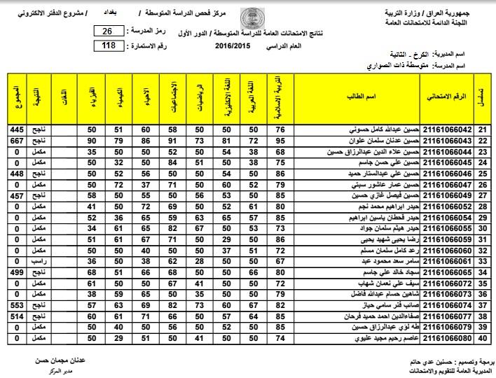 2 بغداد