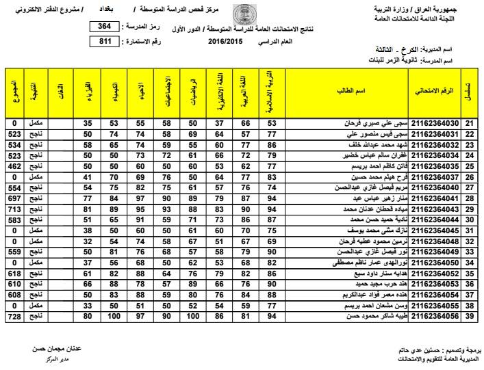 3 الثالث بغداد السومرية نيوز