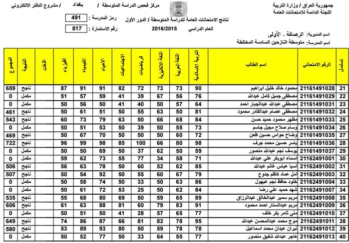 4 بغداد السومريةنيوز 2016