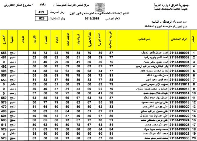 5 الرصافة الثانية بغداد